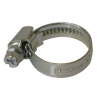 Hose and Pipe Clips